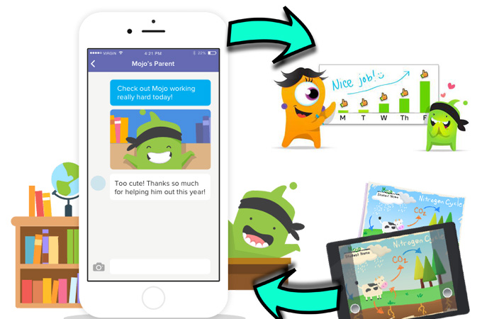 ClassDojo Interface
